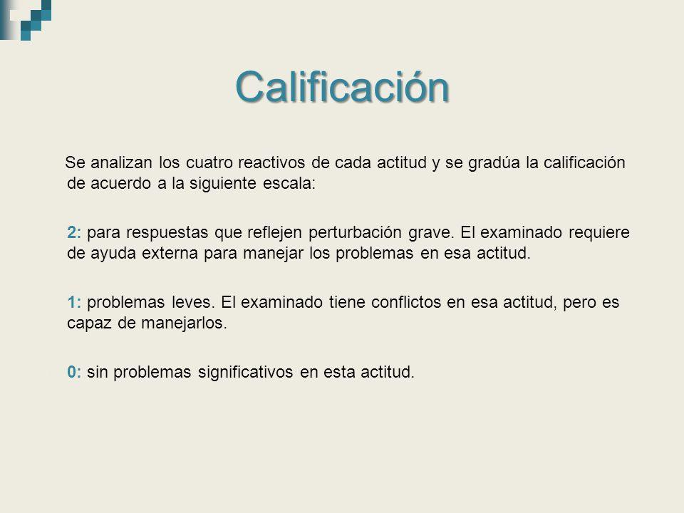 Calificación Se analizan los cuatro reactivos de cada actitud y se gradúa la calificación de acuerdo a la siguiente escala: