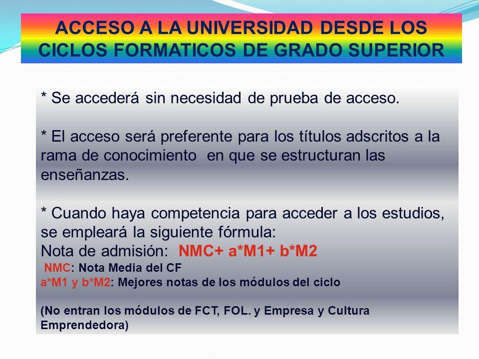 ACCESO A LA UNIVERSIDAD DESDE LOS CICLOS FORMATICOS DE GRADO SUPERIOR
