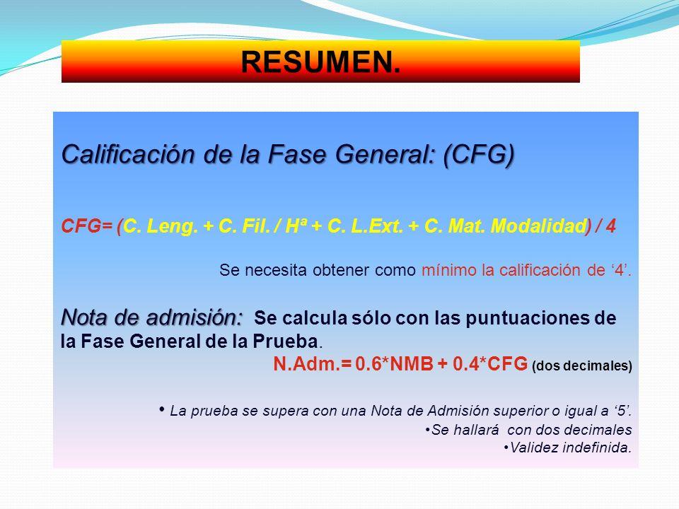 RESUMEN. Calificación de la Fase General: (CFG)