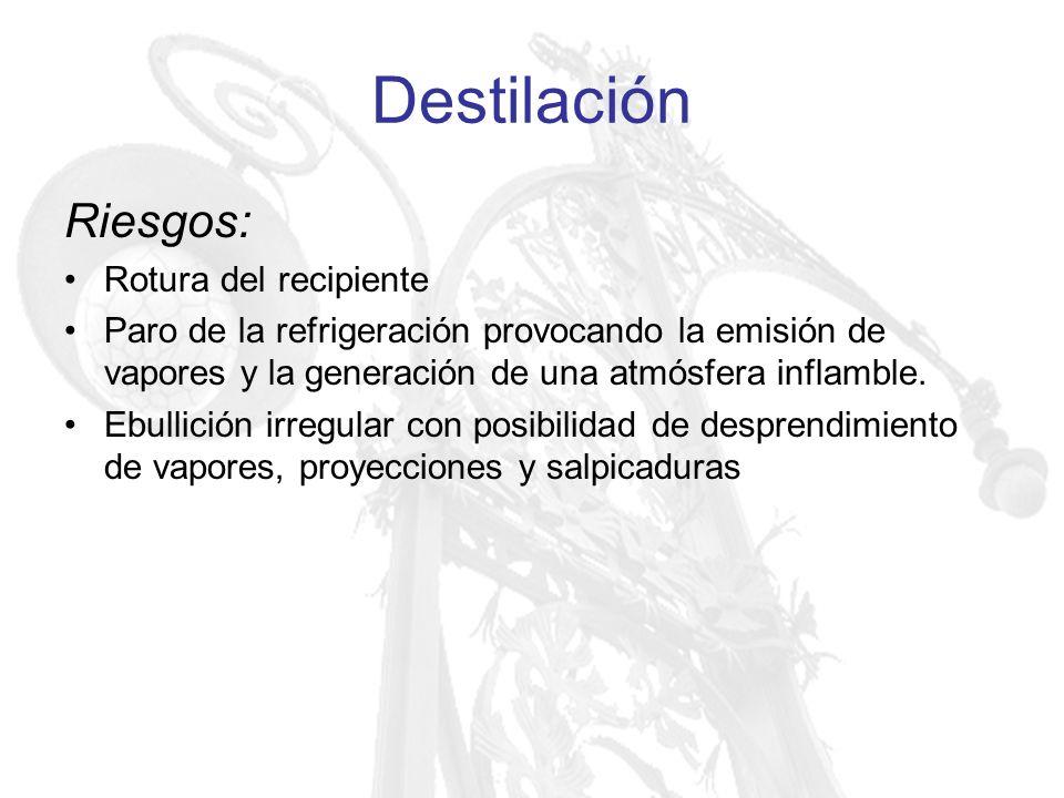 Destilación Riesgos: Rotura del recipiente