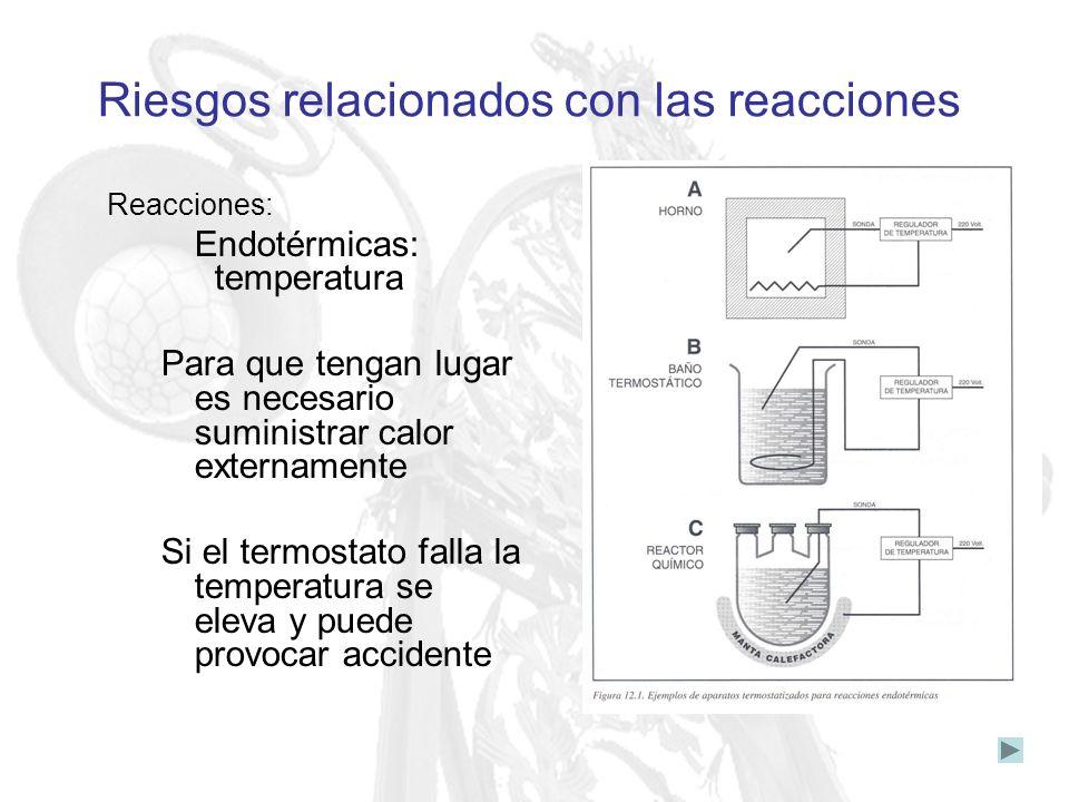 Riesgos relacionados con las reacciones
