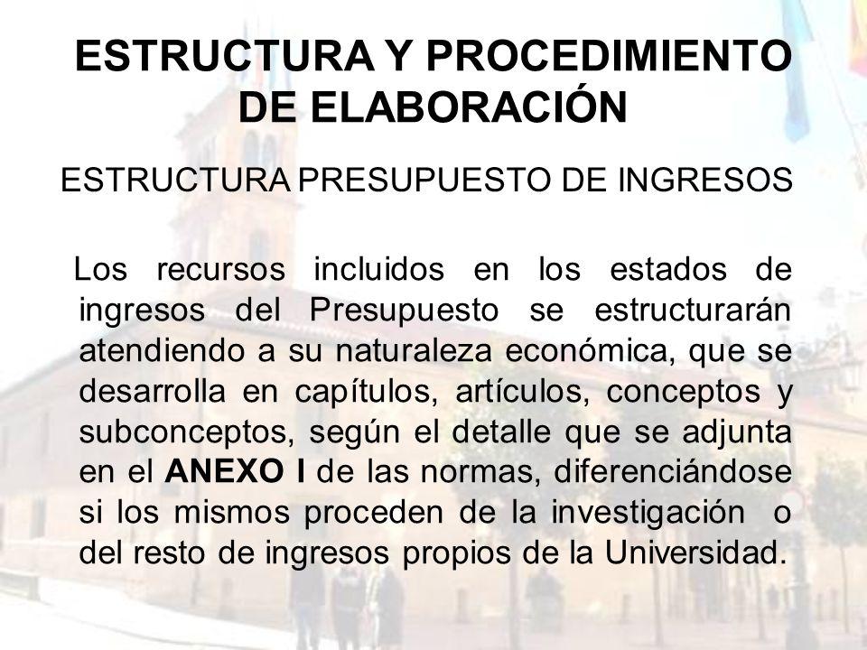 ESTRUCTURA Y PROCEDIMIENTO DE ELABORACIÓN