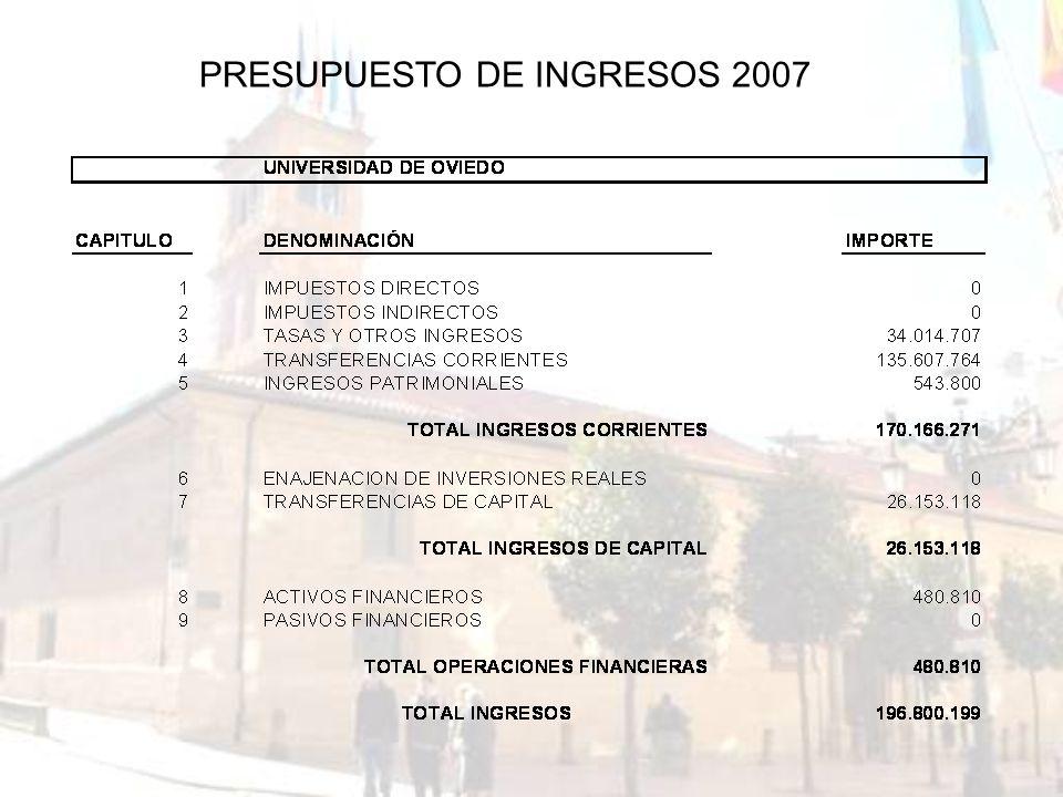 PRESUPUESTO DE INGRESOS 2007