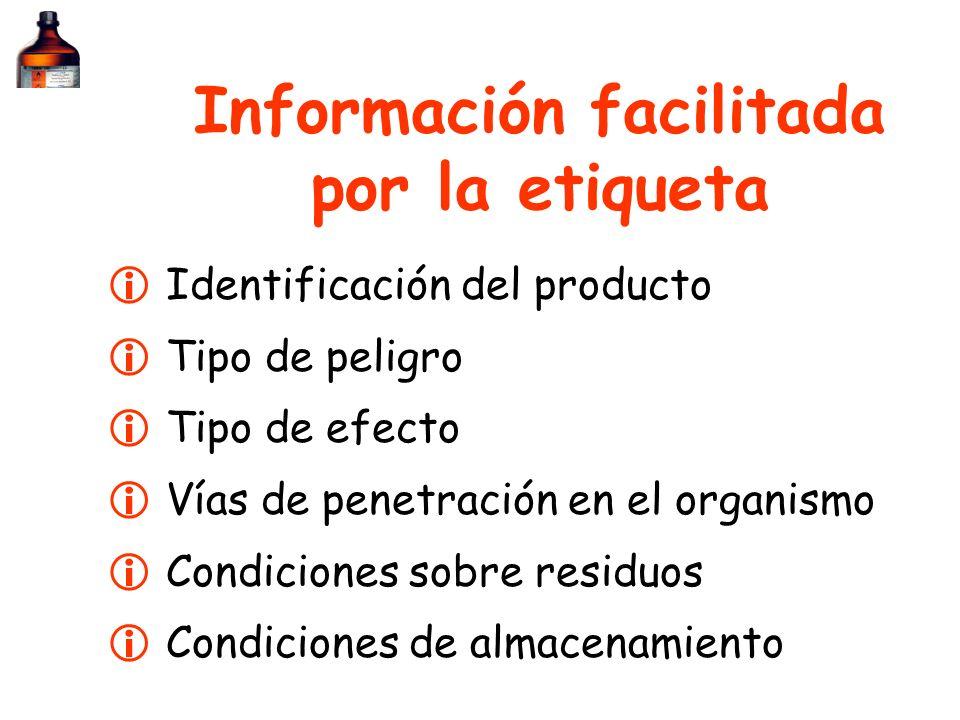Información facilitada por la etiqueta