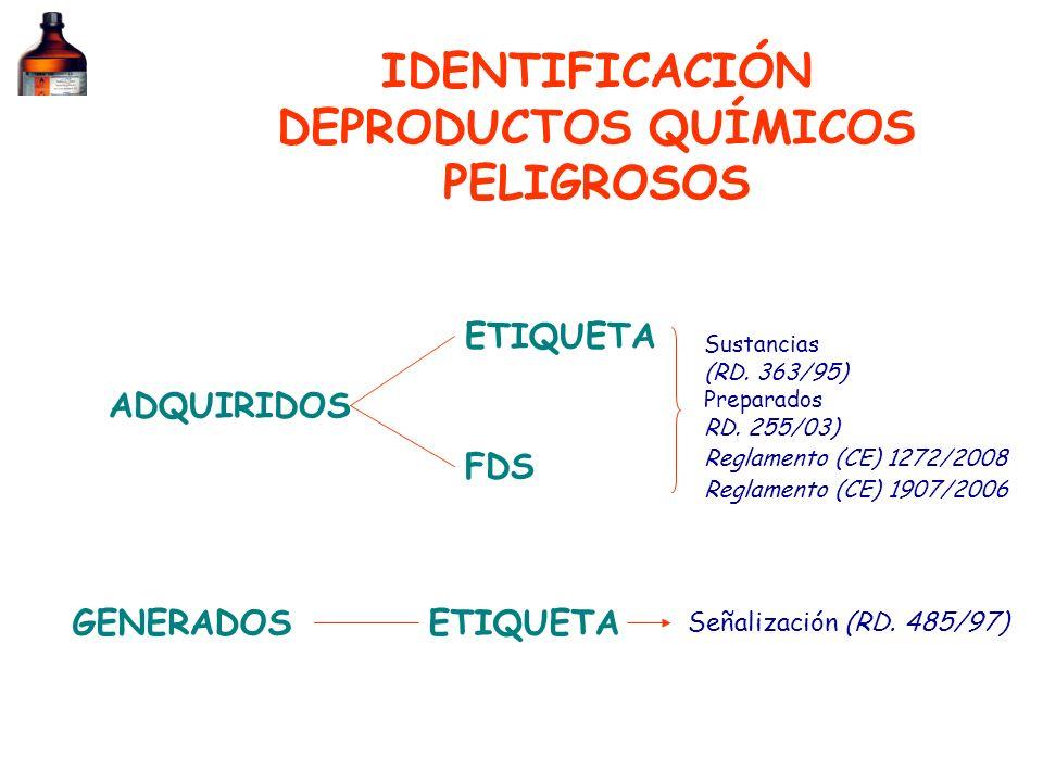 IDENTIFICACIÓN DEPRODUCTOS QUÍMICOS PELIGROSOS