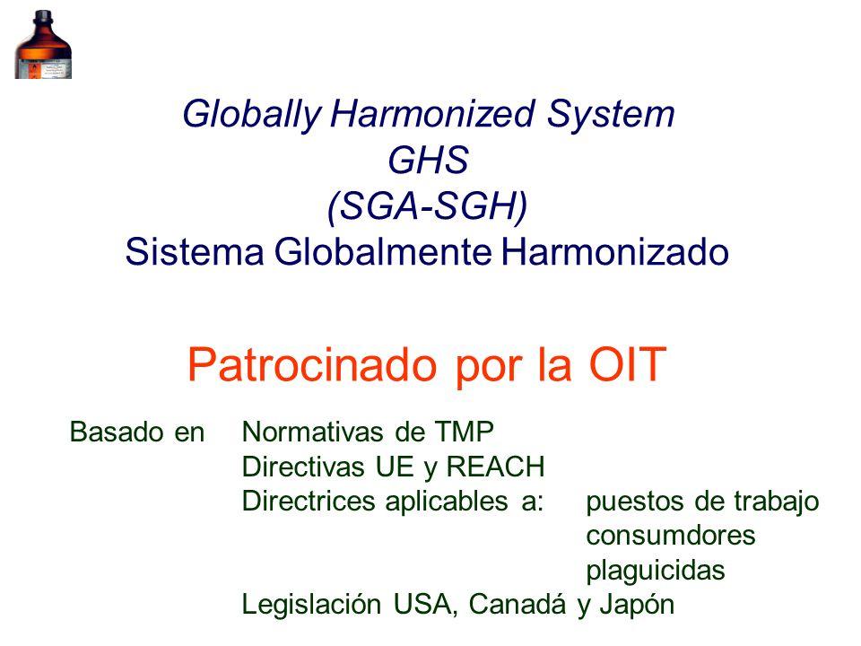 Globally Harmonized System GHS (SGA-SGH) Sistema Globalmente Harmonizado