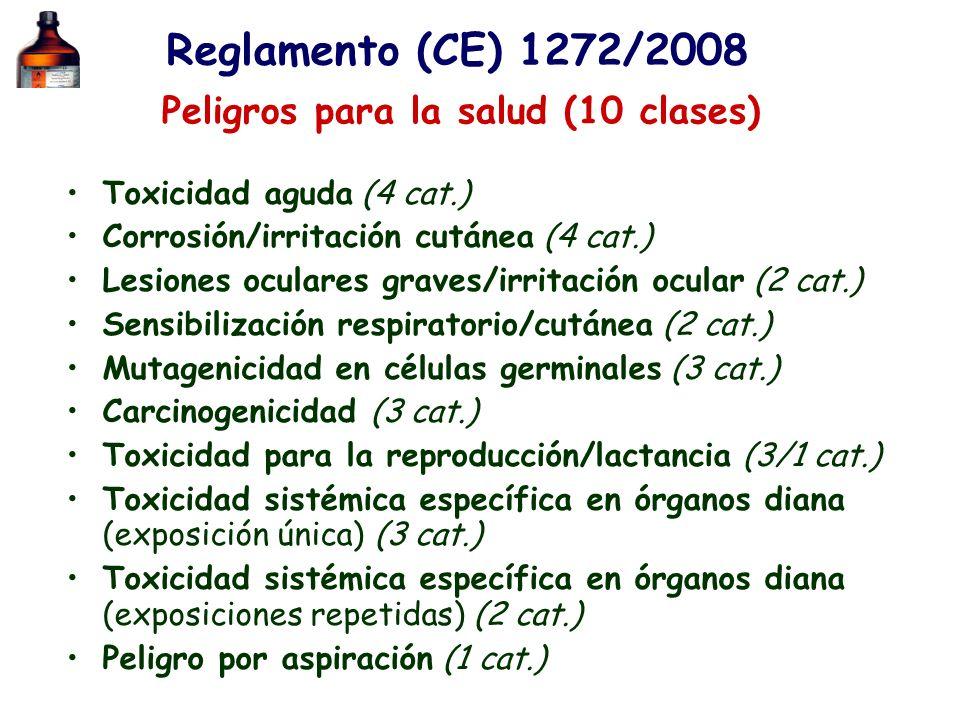 Peligros para la salud (10 clases)