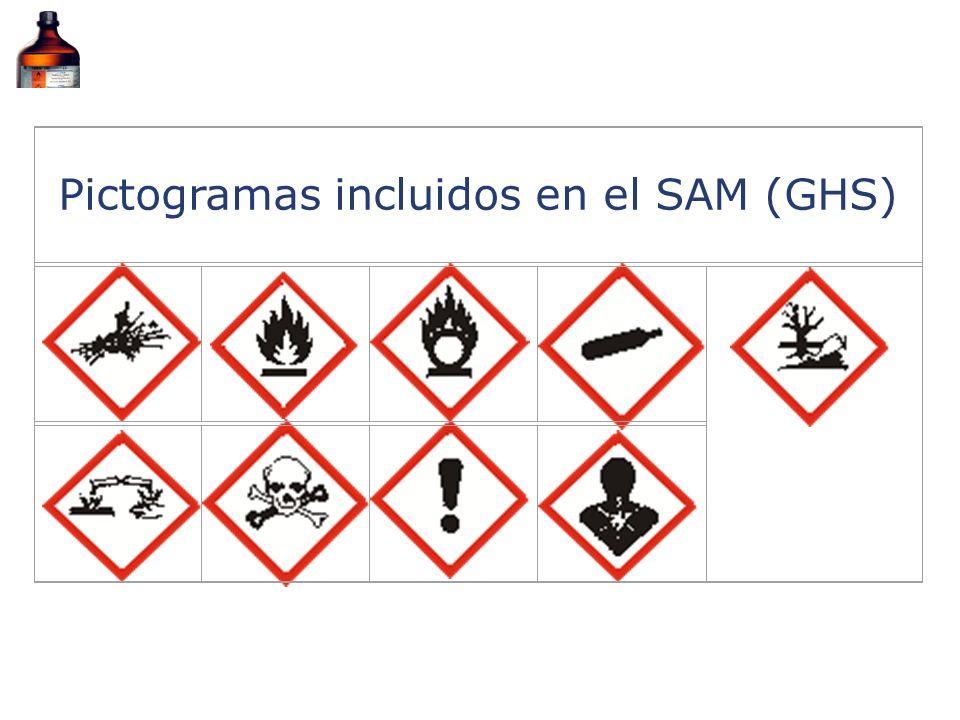 Pictogramas incluidos en el SAM (GHS)