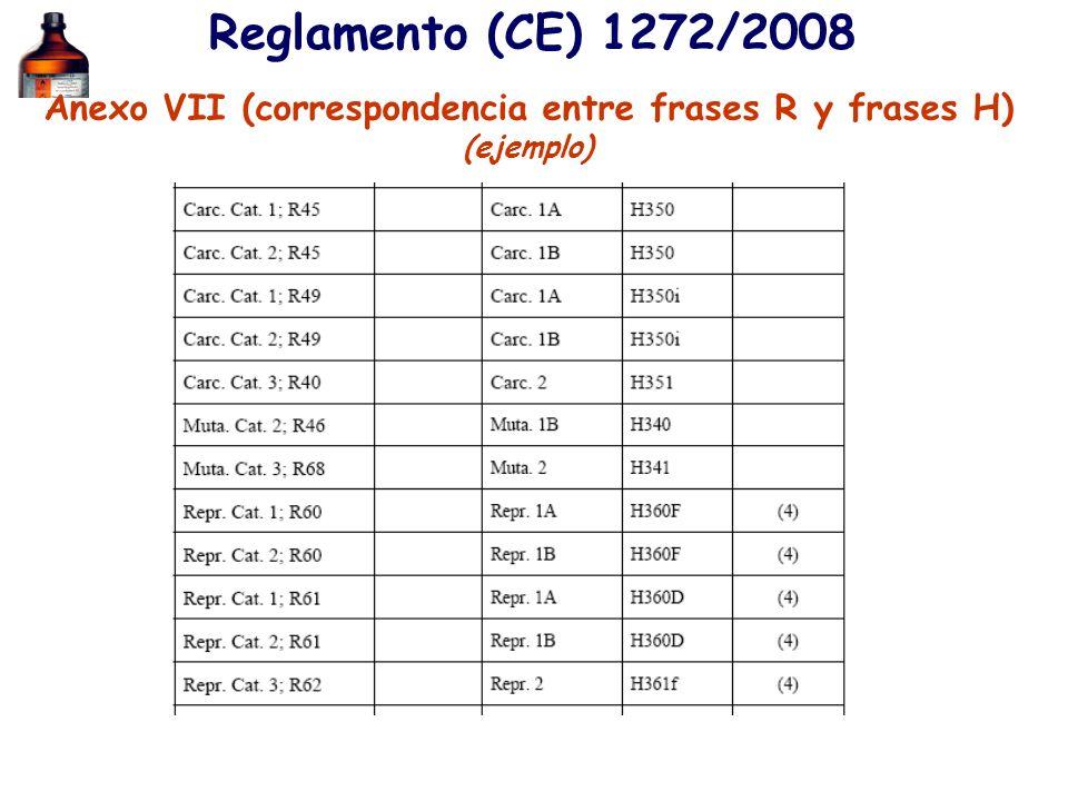Anexo VII (correspondencia entre frases R y frases H)
