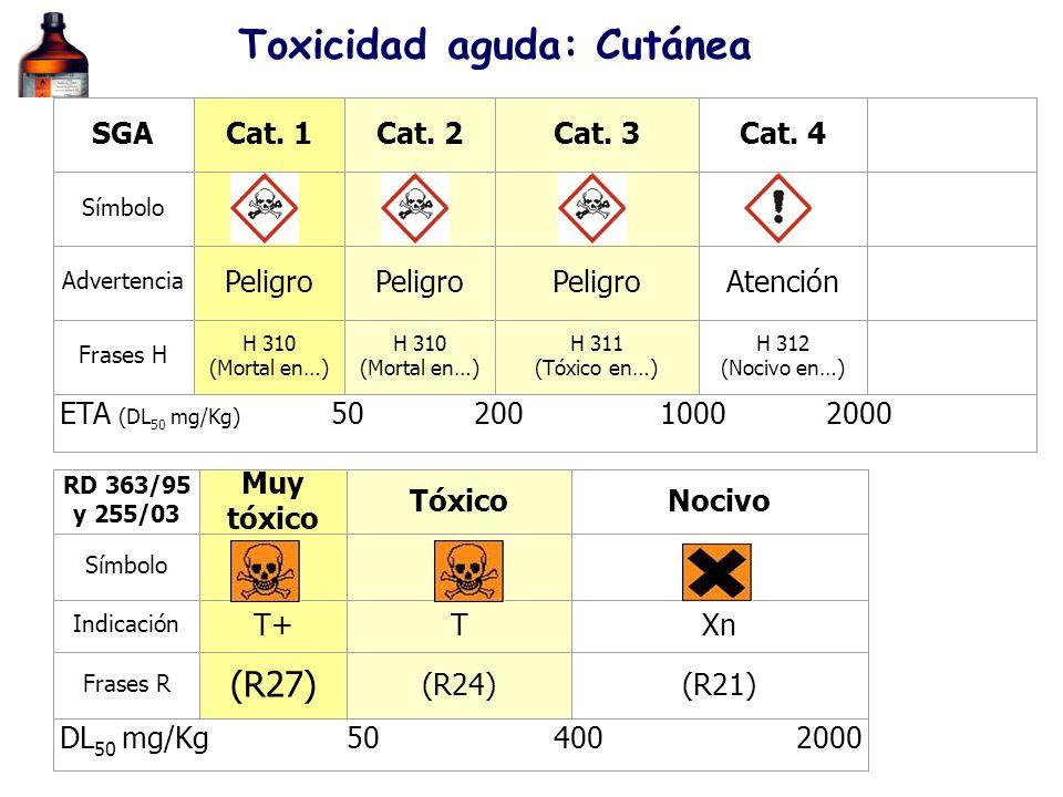 Toxicidad aguda: Cutánea