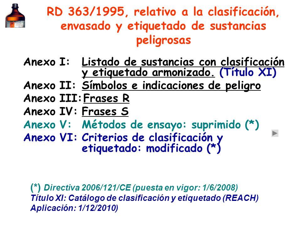 RD 363/1995, relativo a la clasificación, envasado y etiquetado de sustancias peligrosas