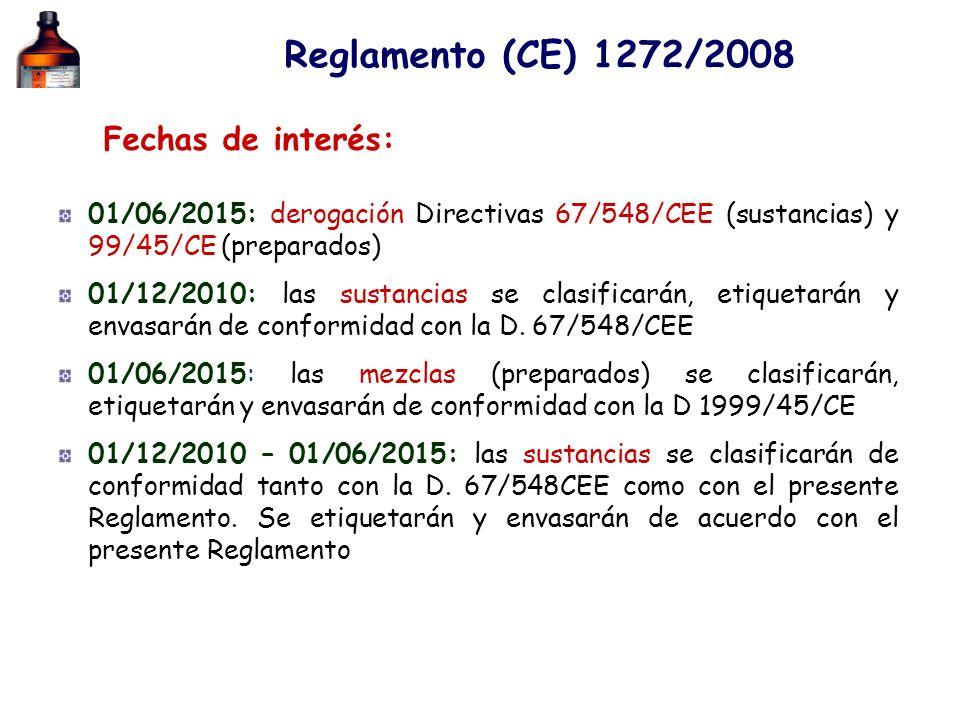 Reglamento (CE) 1272/2008 Fechas de interés: