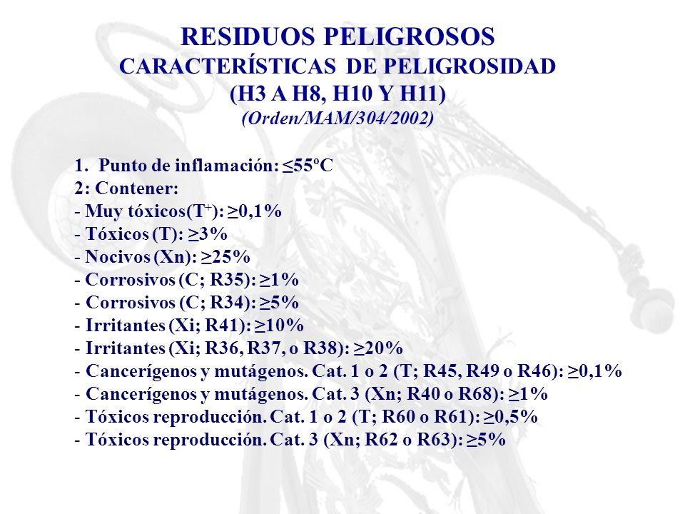 CARACTERÍSTICAS DE PELIGROSIDAD