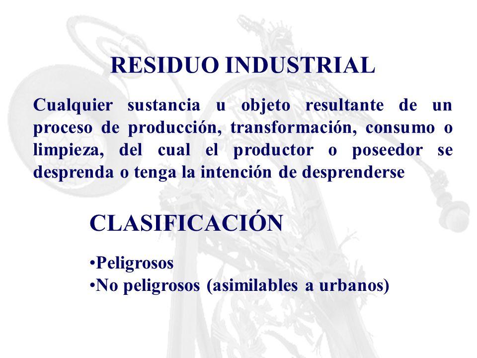 RESIDUO INDUSTRIAL CLASIFICACIÓN