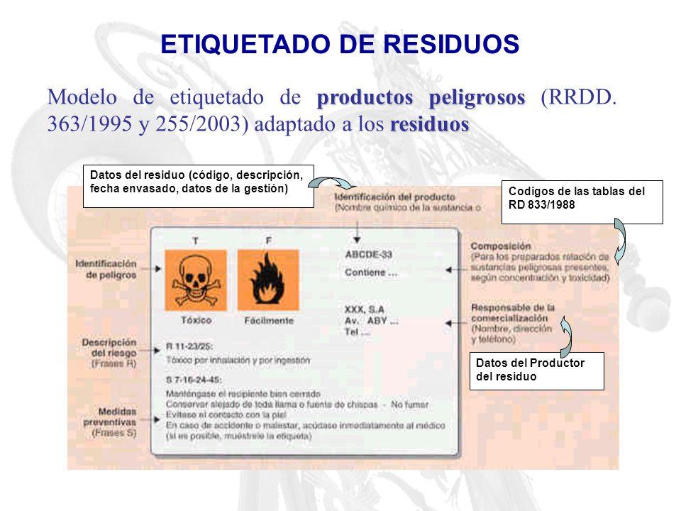 ETIQUETADO DE RESIDUOS