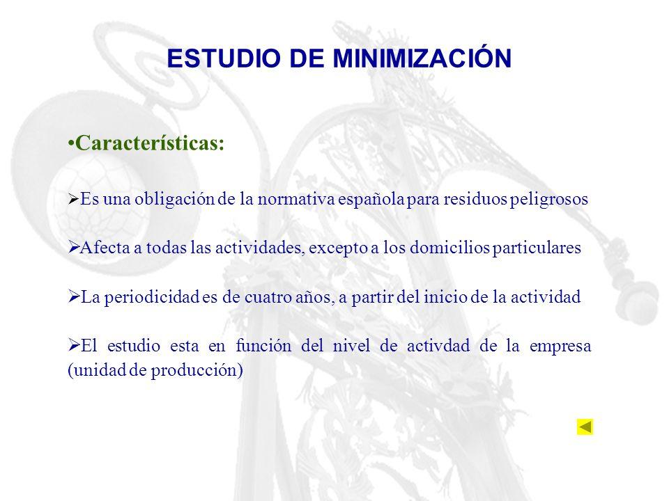 ESTUDIO DE MINIMIZACIÓN