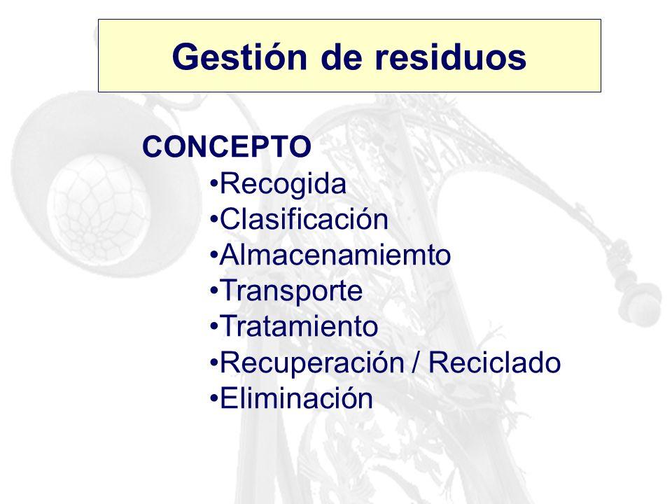 Gestión de residuos CONCEPTO Recogida Clasificación Almacenamiemto