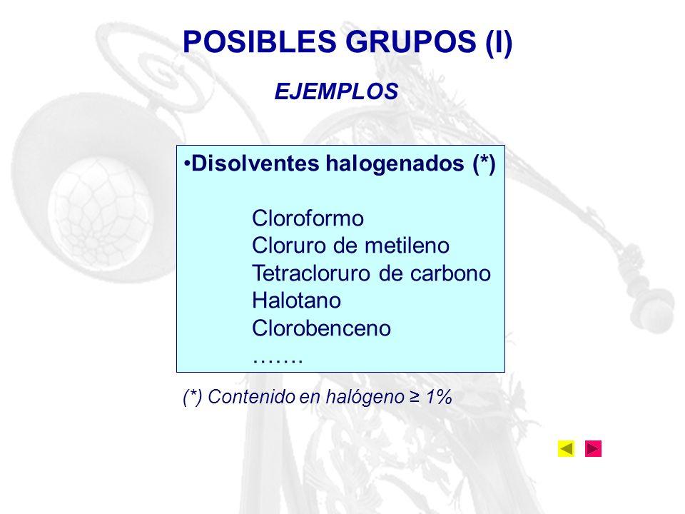 POSIBLES GRUPOS (I) EJEMPLOS Disolventes halogenados (*) Cloroformo