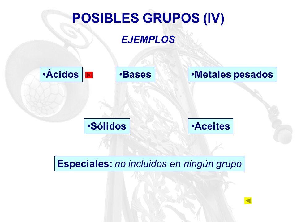 POSIBLES GRUPOS (IV) EJEMPLOS Ácidos Bases Metales pesados Sólidos