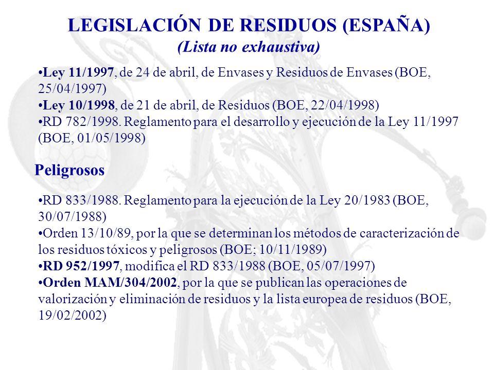 LEGISLACIÓN DE RESIDUOS (ESPAÑA)