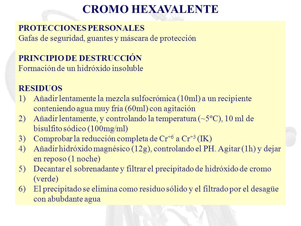 CROMO HEXAVALENTE PROTECCIONES PERSONALES