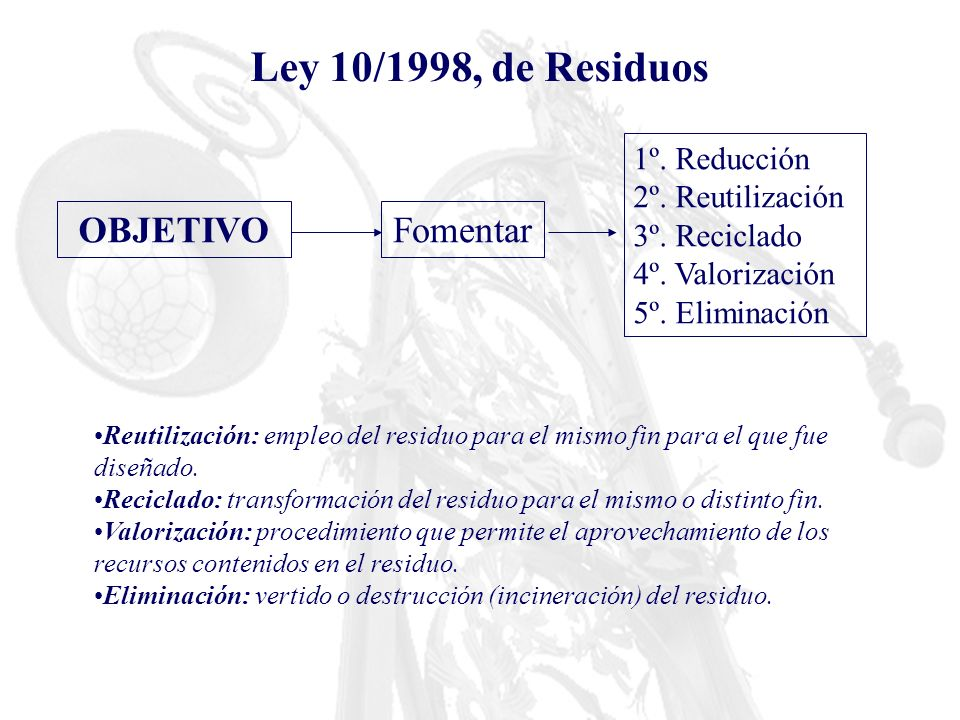 Ley 10/1998, de Residuos OBJETIVO Fomentar 1º. Reducción