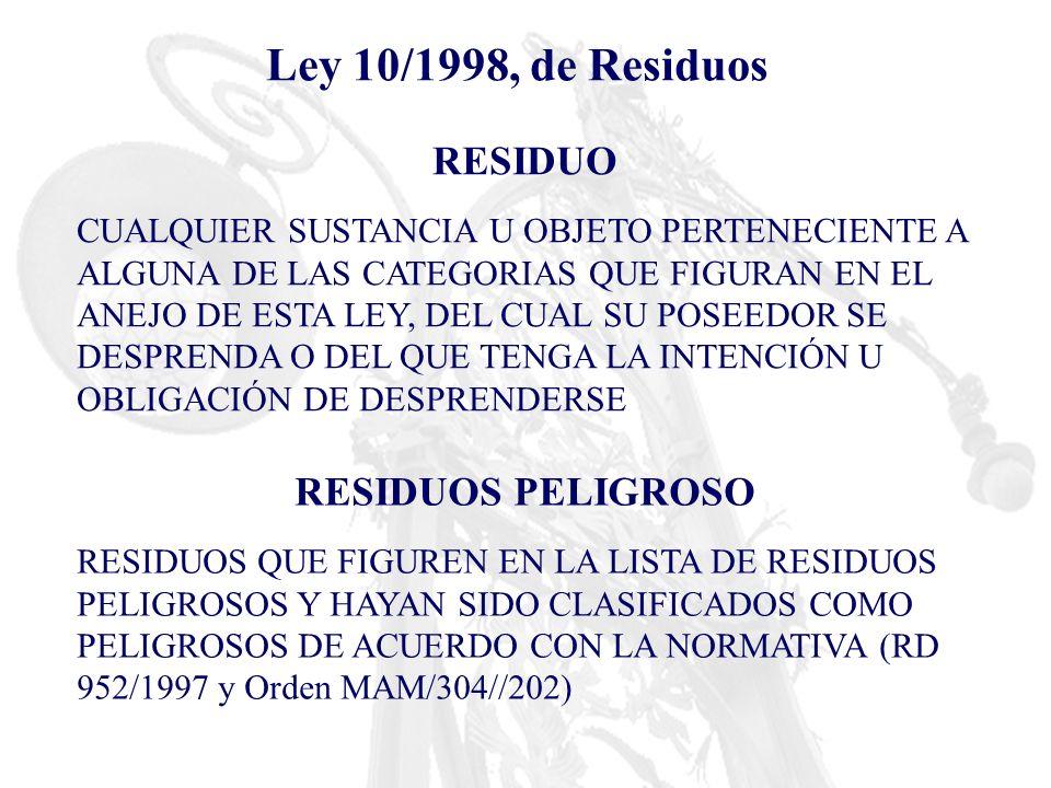 Ley 10/1998, de Residuos RESIDUO RESIDUOS PELIGROSO