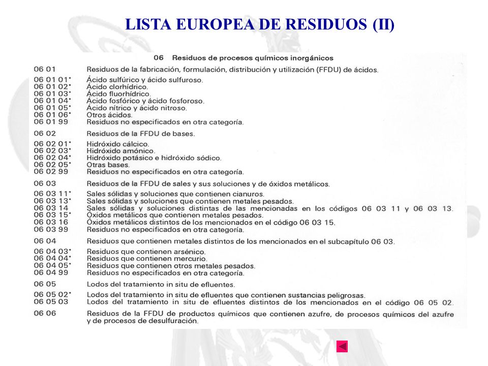 LISTA EUROPEA DE RESIDUOS (II)