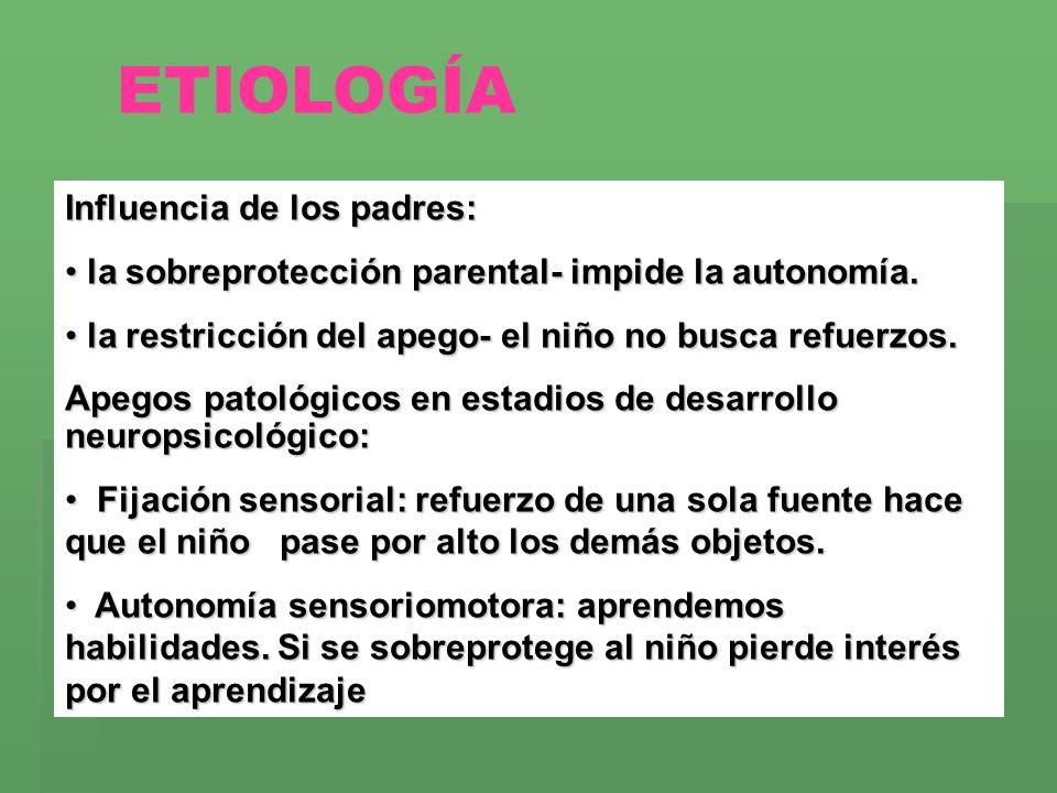 ETIOLOGÍA Influencia de los padres: