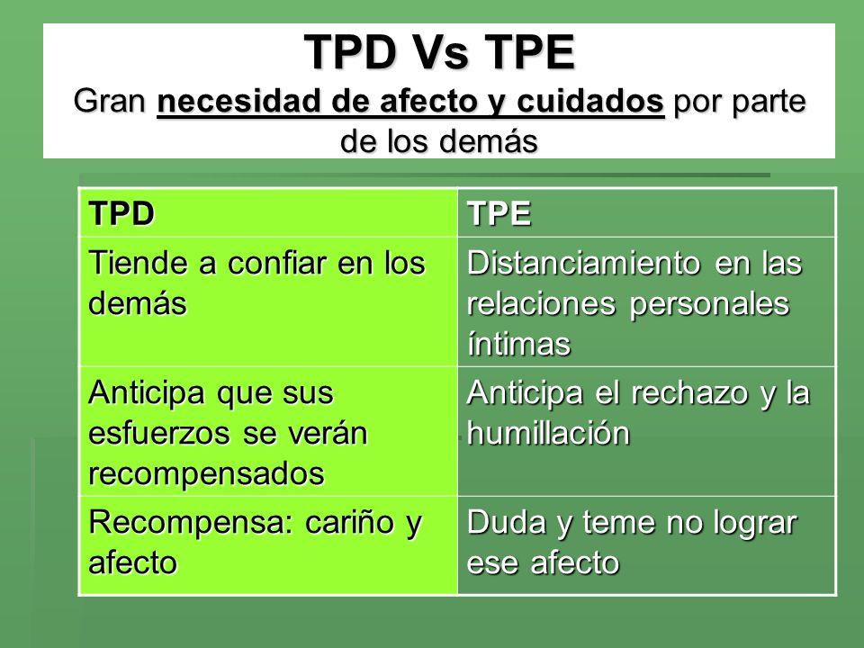 TPD Vs TPE Gran necesidad de afecto y cuidados por parte de los demás