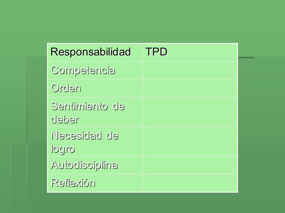 Responsabilidad TPD. Competencia. Orden. Sentimiento de deber. Necesidad de logro. Autodisciplina.
