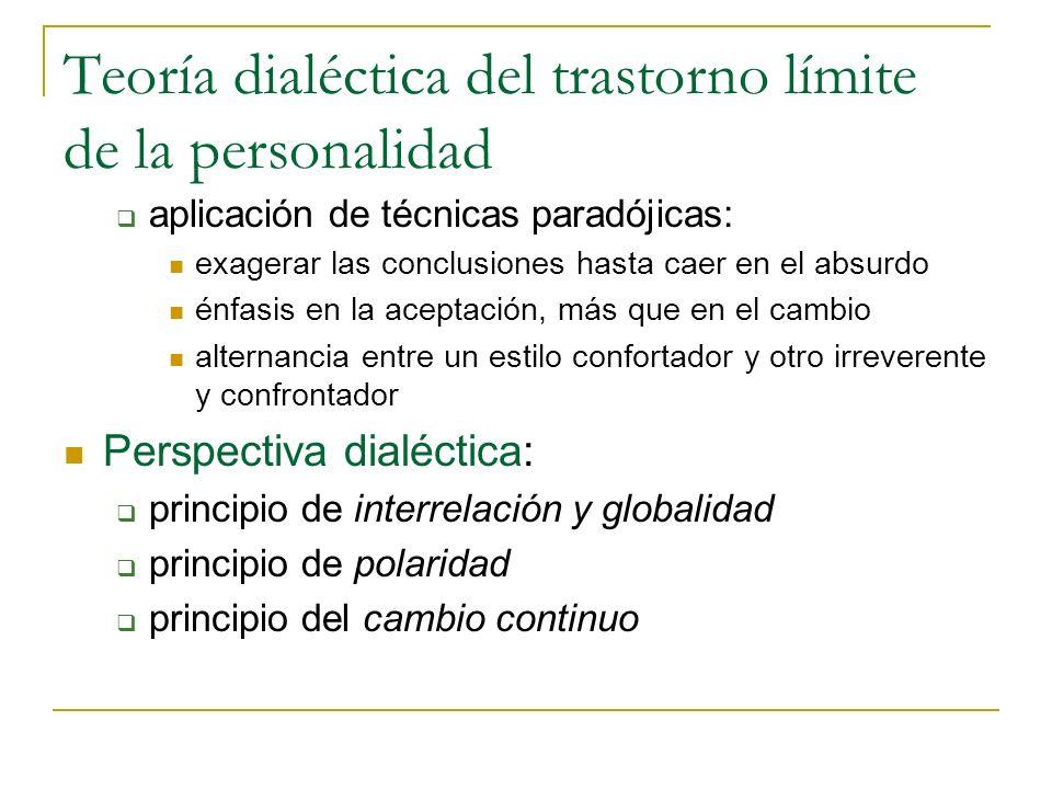 Teoría dialéctica del trastorno límite de la personalidad