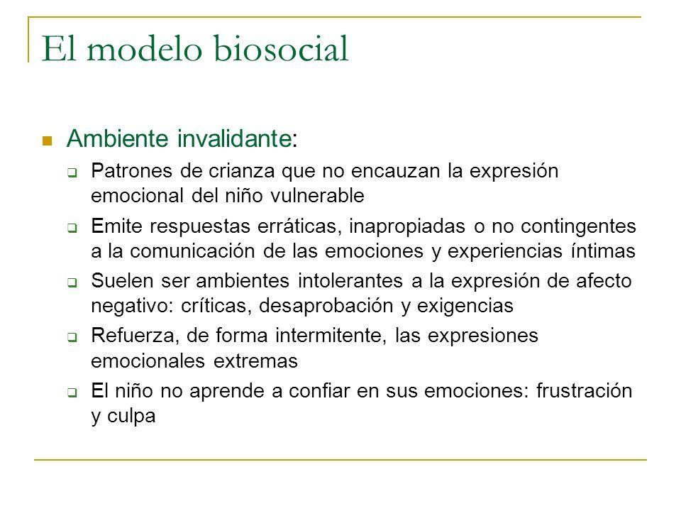 El modelo biosocial Ambiente invalidante: