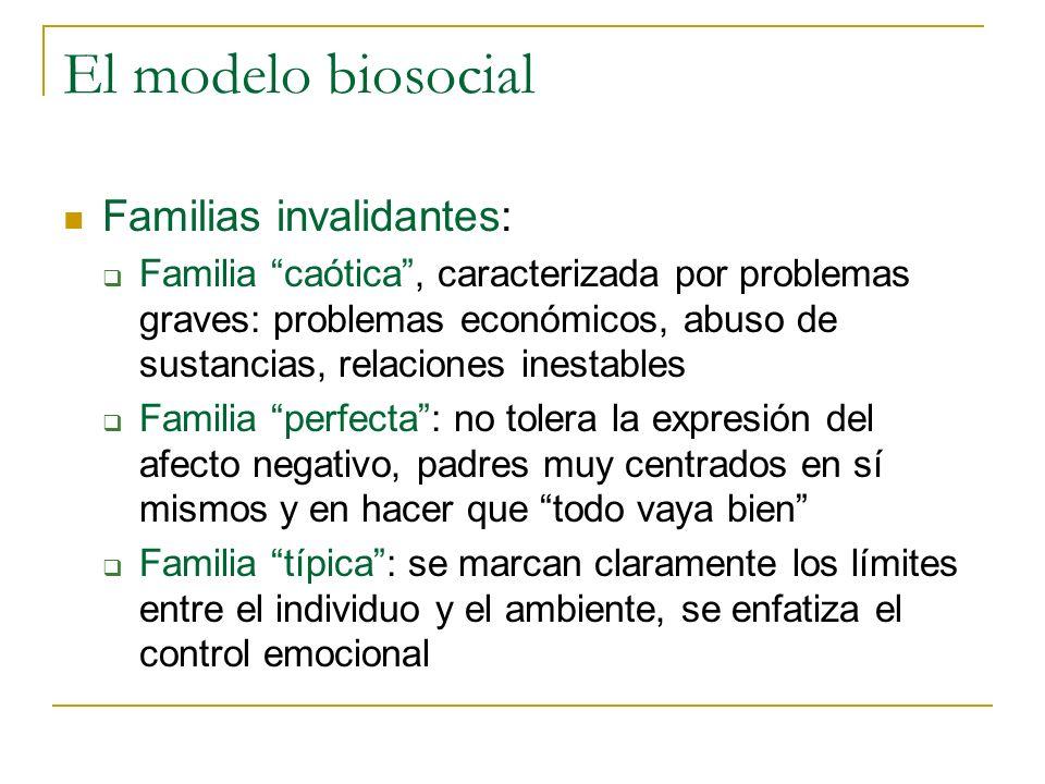 El modelo biosocial Familias invalidantes: