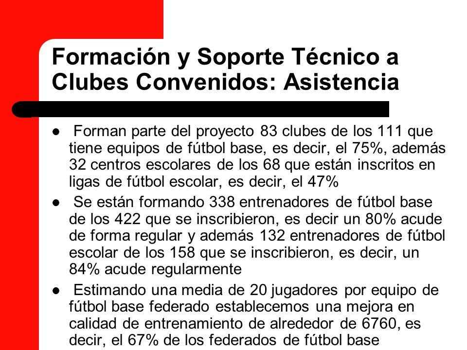 Formación y Soporte Técnico a Clubes Convenidos: Asistencia