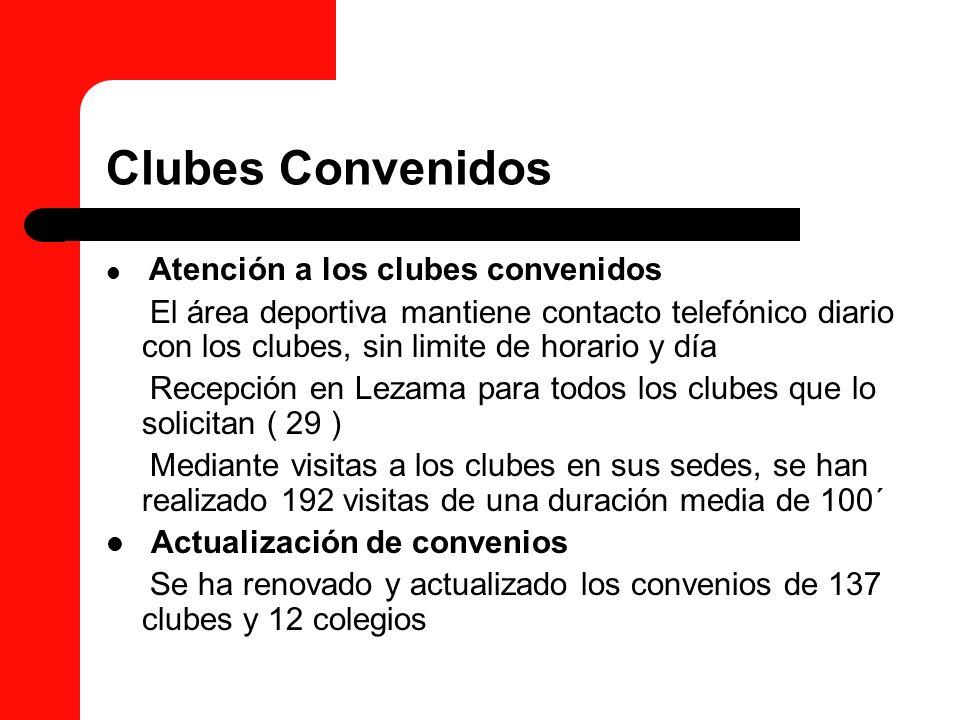 Clubes Convenidos Atención a los clubes convenidos.