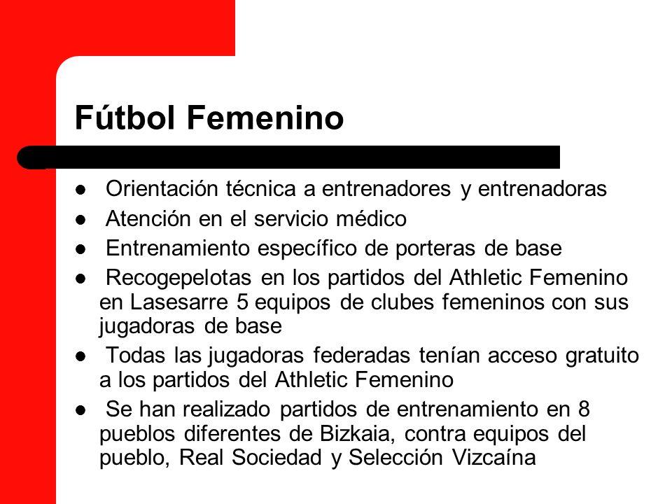 Fútbol Femenino Orientación técnica a entrenadores y entrenadoras
