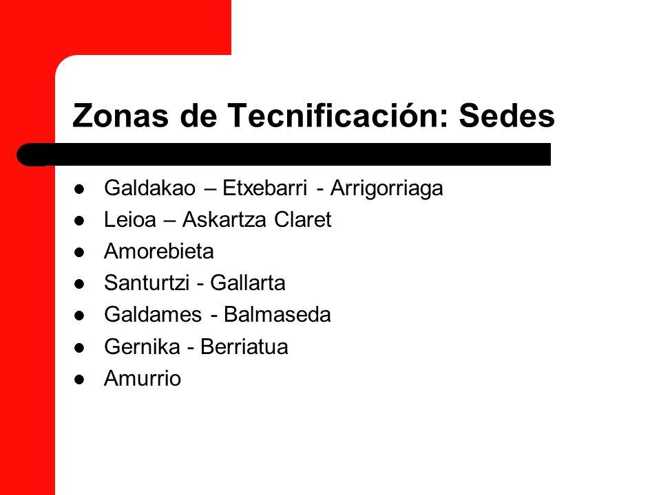 Zonas de Tecnificación: Sedes