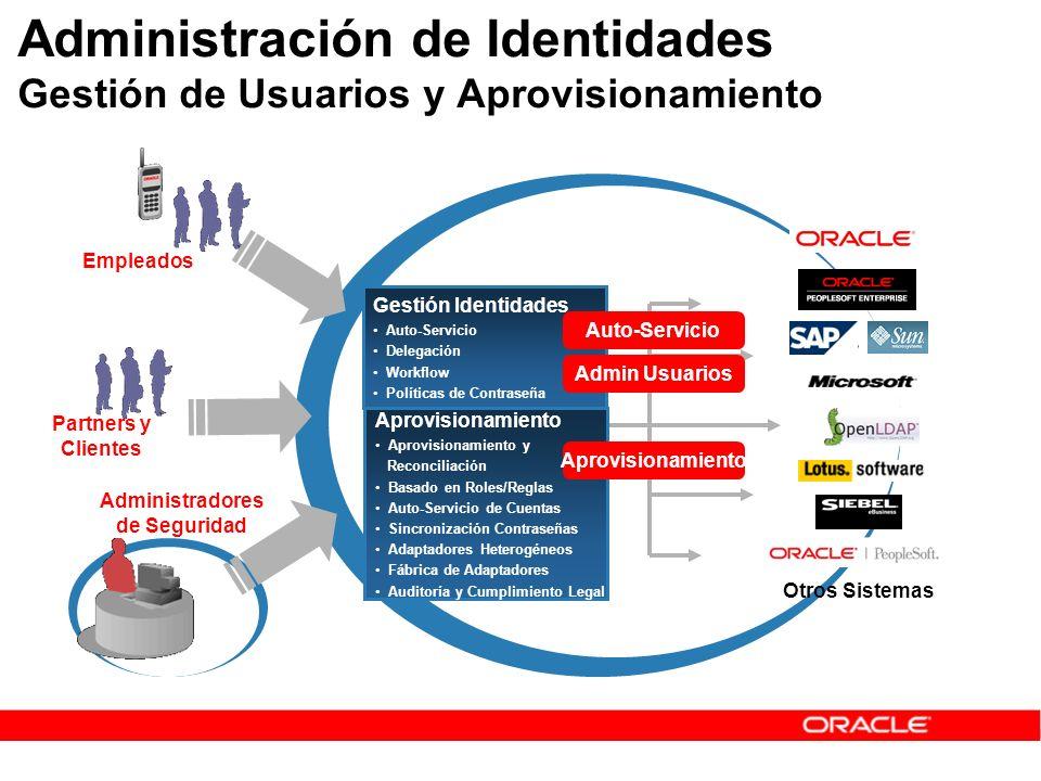 Administración de Identidades Gestión de Usuarios y Aprovisionamiento
