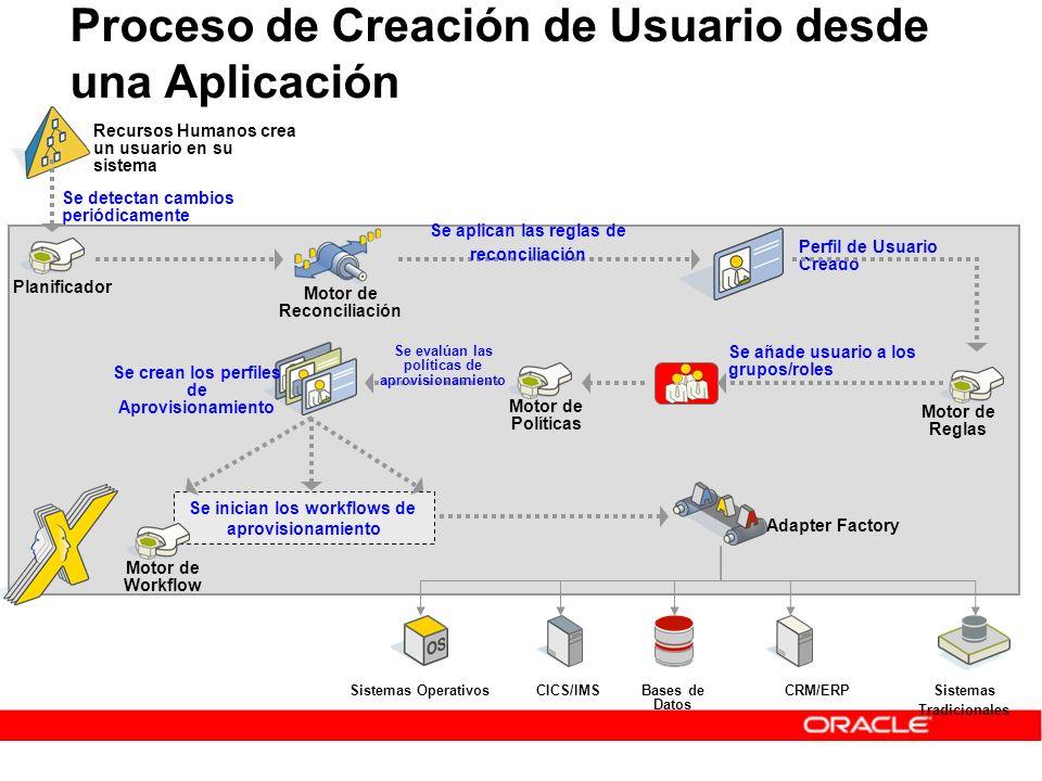 Proceso de Creación de Usuario desde una Aplicación