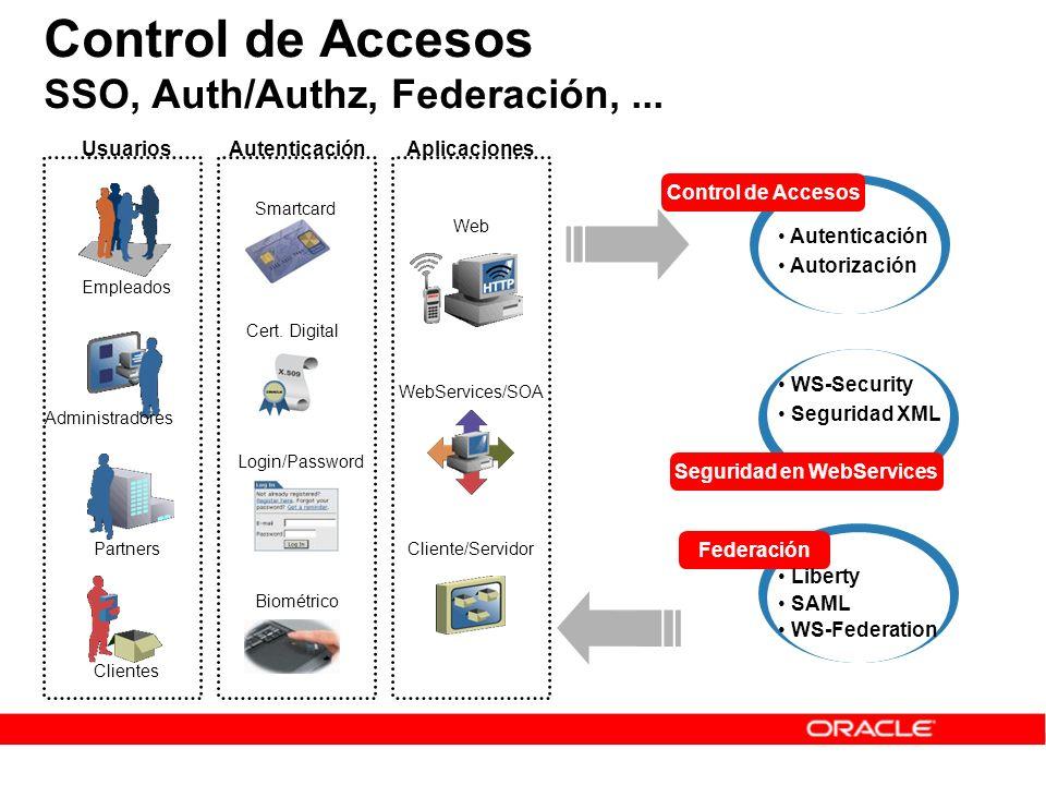 Control de Accesos SSO, Auth/Authz, Federación, ...