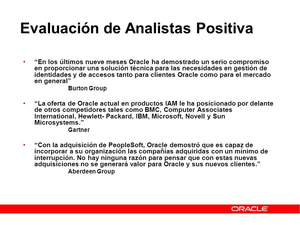 Evaluación de Analistas Positiva