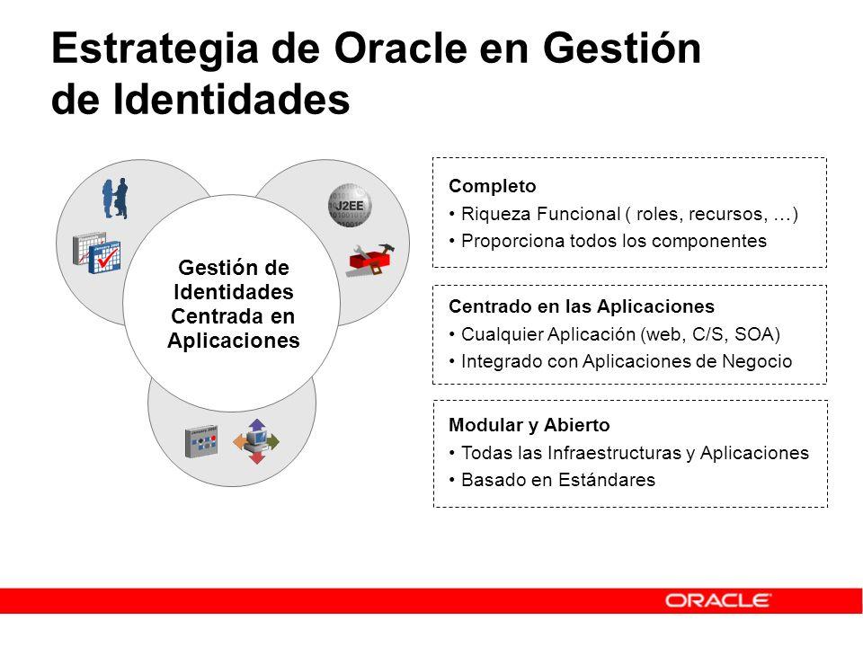Estrategia de Oracle en Gestión de Identidades