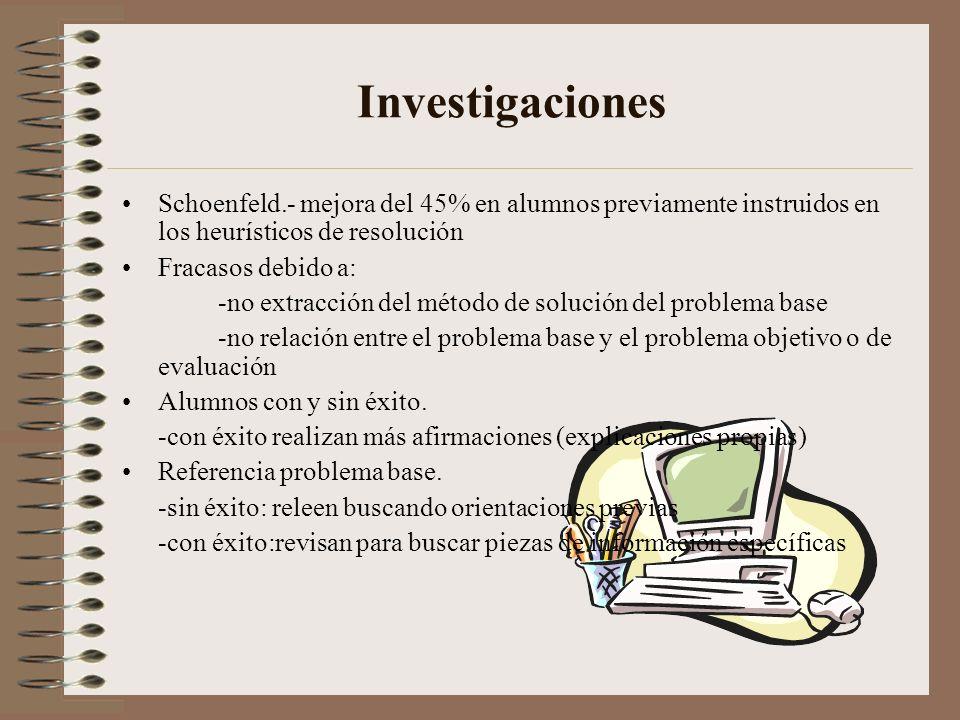 Investigaciones Schoenfeld.- mejora del 45% en alumnos previamente instruidos en los heurísticos de resolución.