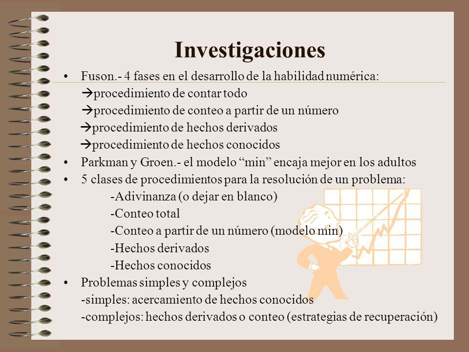 Investigaciones Fuson.- 4 fases en el desarrollo de la habilidad numérica: procedimiento de contar todo.