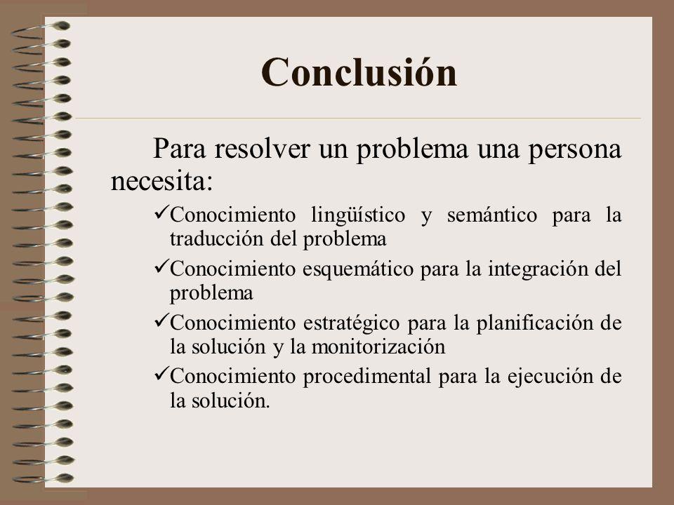 Conclusión Para resolver un problema una persona necesita: