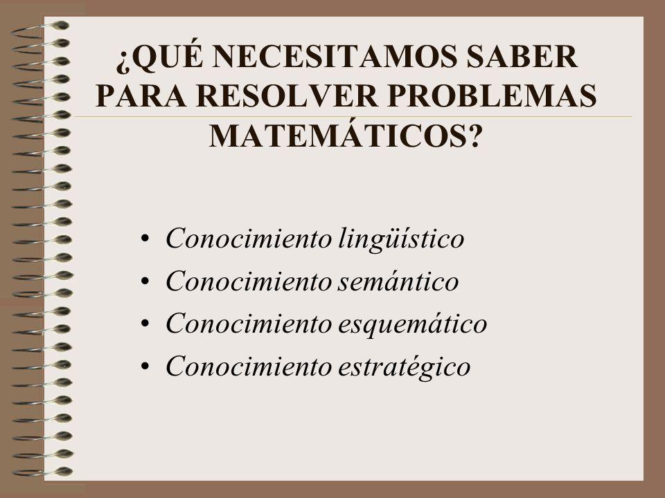 ¿QUÉ NECESITAMOS SABER PARA RESOLVER PROBLEMAS MATEMÁTICOS