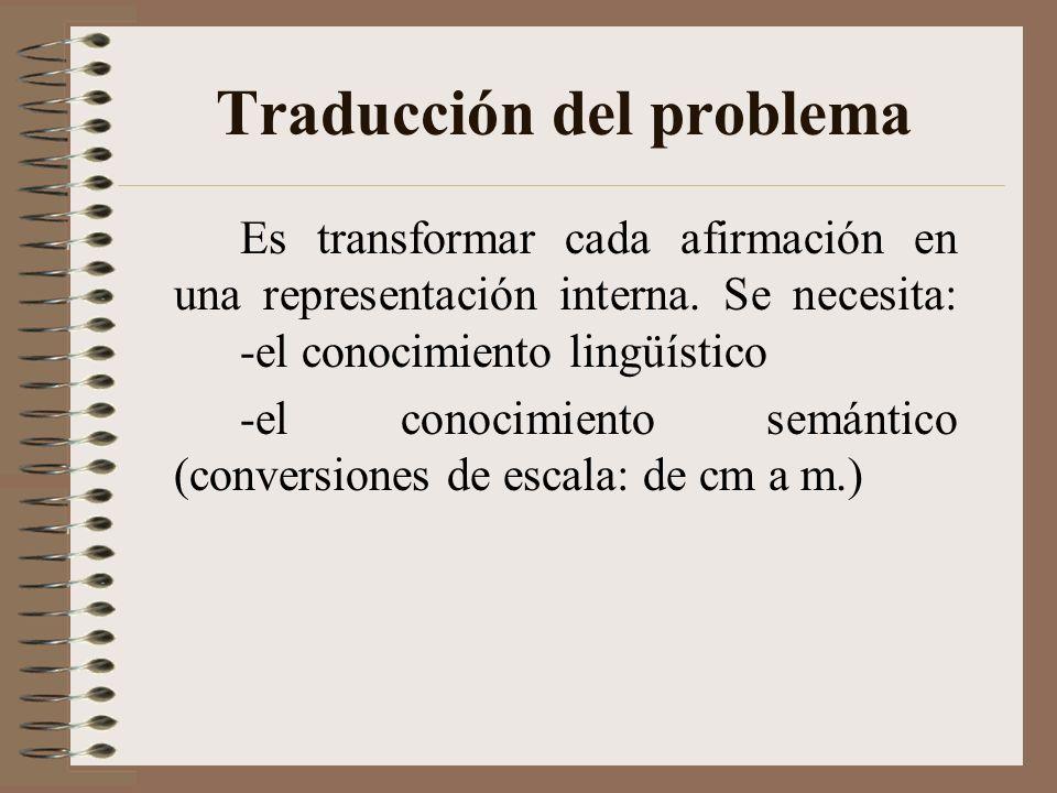 Traducción del problema