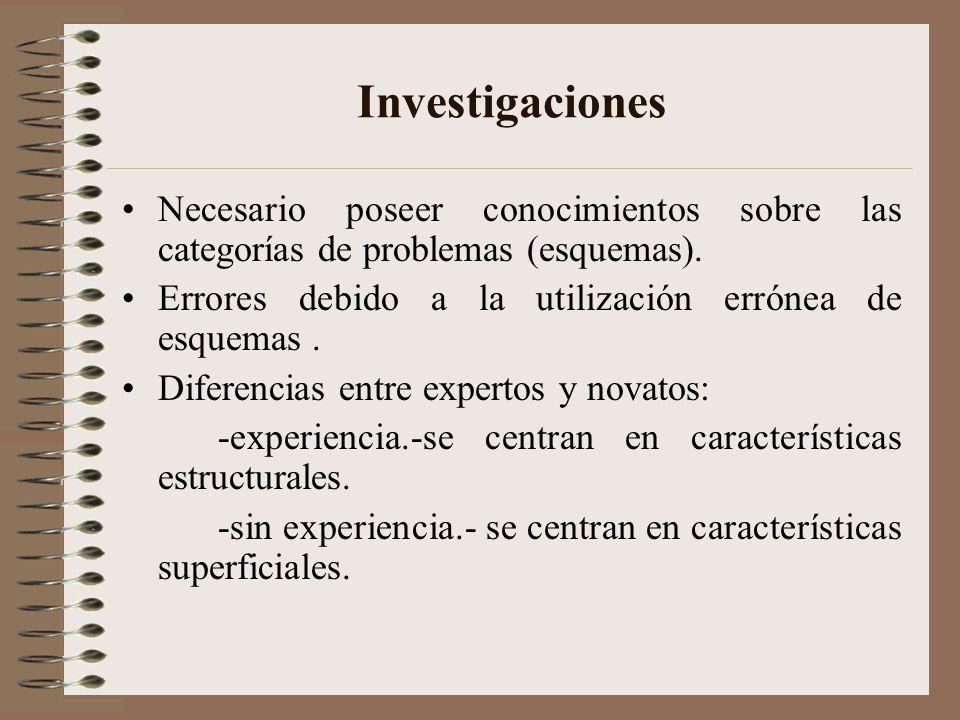 Investigaciones Necesario poseer conocimientos sobre las categorías de problemas (esquemas). Errores debido a la utilización errónea de esquemas .