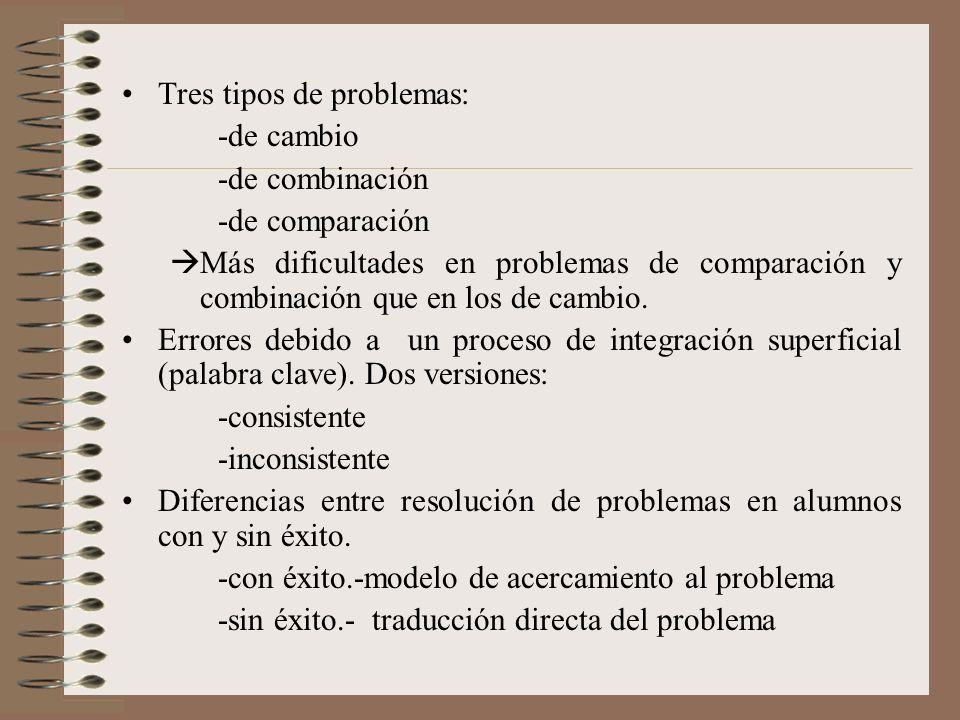 Tres tipos de problemas: